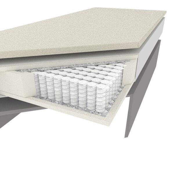 Pat dublu confortabil 160x200 cm tip ECOSPRING, piele ecologică albă/material textil gri, NOVARA MEGAKOMFORT