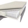 Pat dublu confortabil 160x200 cm tip ECOSPRING, piele ecologică albă/material textil negru, NOVARA MEGAKOMFORT